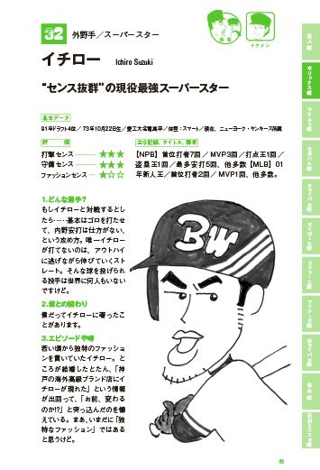 木田優夫の画像 p1_33